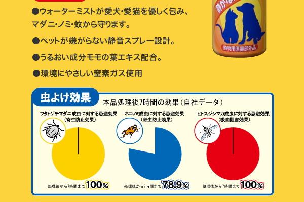 アース 薬用虫よけダニ・ノミ・蚊用スプレーの特徴2